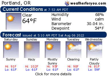 Latest Portland, Oregon, weather conditions and forecast