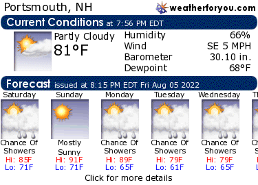 Latest Portsmouth, New Hampshire, weather conditions and forecast