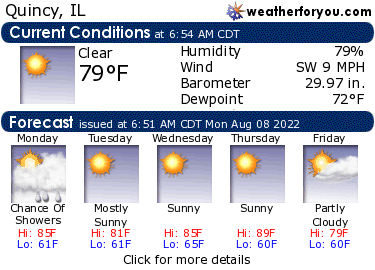 Latest Quincy, IL weather conditions and forecast