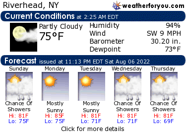 Latest Riverhead, New York, weather conditions and forecast