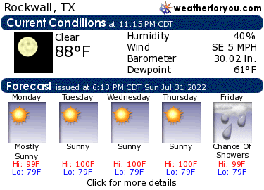 Latest Rockwall, Texas, weather conditions and forecast