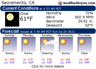Latest Sacramento, california, weather conditions and forecast