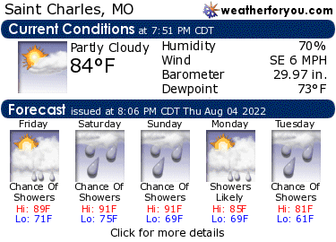 Latest Saint Charles, Missouri,  weather conditions and forecast