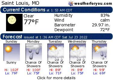 Latest Saint Louis, Missouri, weather conditions and forecast