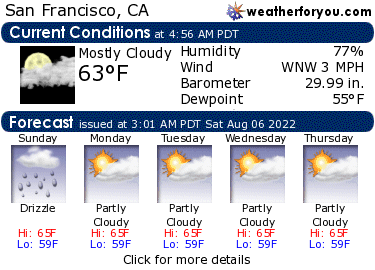 Latest San Francisco, California, weather conditions and forecast