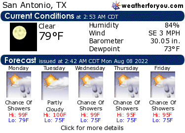 Latest San Antonio, Texas, weather conditions and forecast