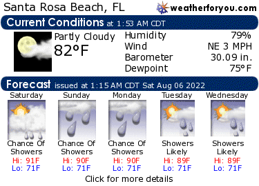 Latest Santa Rosa Beach, Florida, weather conditions and forecast