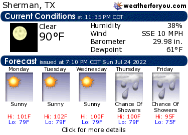 Latest Sherman, Texas, weather conditions and forecast