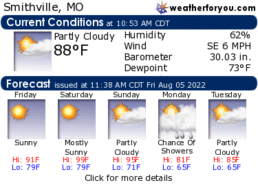 Latest Smithville, Missouri, weather conditions and forecast
