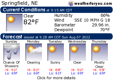 Latest Springfield, Nebraska, weather conditions and forecast