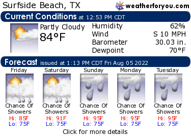 Latest Surfside Beach, Texas, weather conditions and forecast