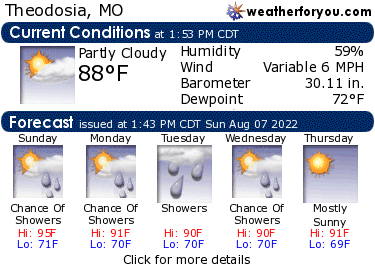 Latest Theodosia, Missouri, weather conditions and forecast
