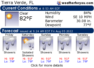 Latest Tierra Verde, Florida, weather conditions and forecast