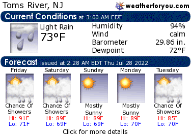 Latest Toms River, New Jersey, weather conditions and forecast