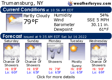 Latest Trumansburg, New York, weather conditions and forecast