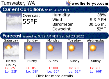 Latest Tumwater, Washington, weather conditions and forecast