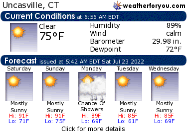 Latest Uncasville, Connecticut, weather conditions and forecast