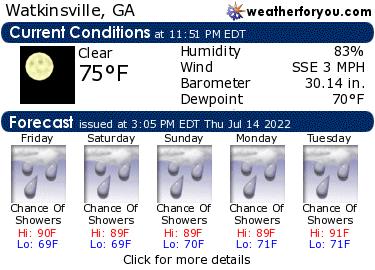 Latest Watkinsville, Georgia, weather conditions and forecast