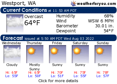 Latest Westport, Washington, weather conditions and forecast