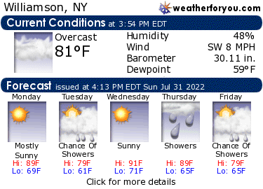 Latest Williamson, New York, weather conditions and forecast