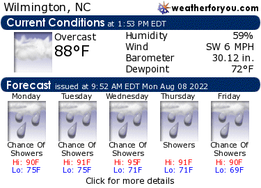 Latest Wilmington, North Carolina, weather conditions and forecast