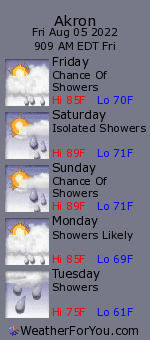 Akron, Ohio, weather forecast