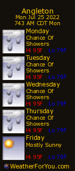 Angleton, Texas, weather forecast