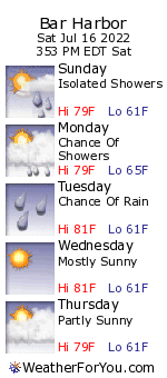 Bar Harbor, Maine, weather forecast