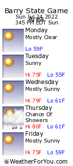Barry State Game Area, Michigan, weather forecast