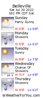 Belleville, Wisconsin, weather forecast