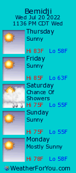 Bemidji, Minnesota, weather forecast