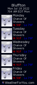 Bluffton, South Carolina, weather forecast
