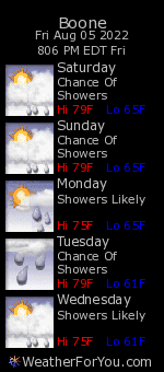 Boone, North Carolina, weather forecast