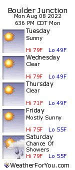 Boulder Junction, Wisconsin, weather forecast