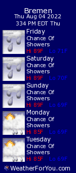 Bremen, Georgia, weather forecast