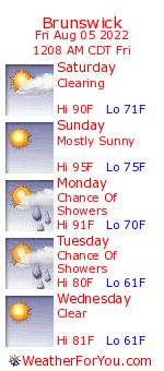 Brunswick, Missouri, weather forecast