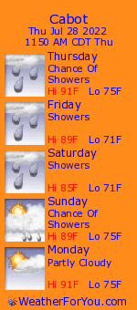 Cabot, Arkansas, weather forecast