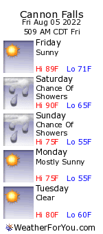 Cannon Falls, Minnesota, weather forecast