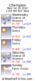 Champion, Michigan, weather forecast