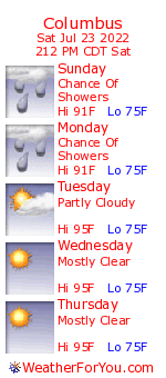 Columbus, Mississippi, weather forecast