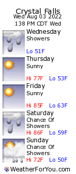 Crystal Falls, Michigan, weather forecast