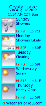 Crystal Lake, Illinois, weather forecast