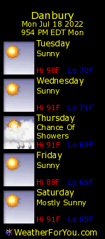 Danbury, Connecticut, weather forecast