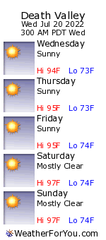 Death Valley, California, weather forecast