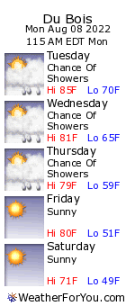 Du Bois, Pennsylvania, weather forecast