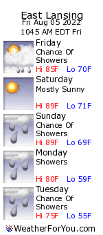 East Lansing, Michigan, weather forecast