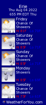 Erie, Pennsylvania, weather forecast