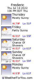 Frederic, Michigan, weather forecast
