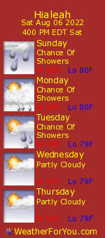 hialeah, florida, weather forecast