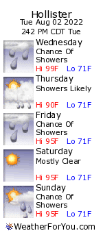 Hollister, Missouri, weather forecast